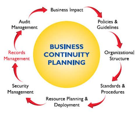 Articles about Business Plan - tribunedigital-chicagotribune